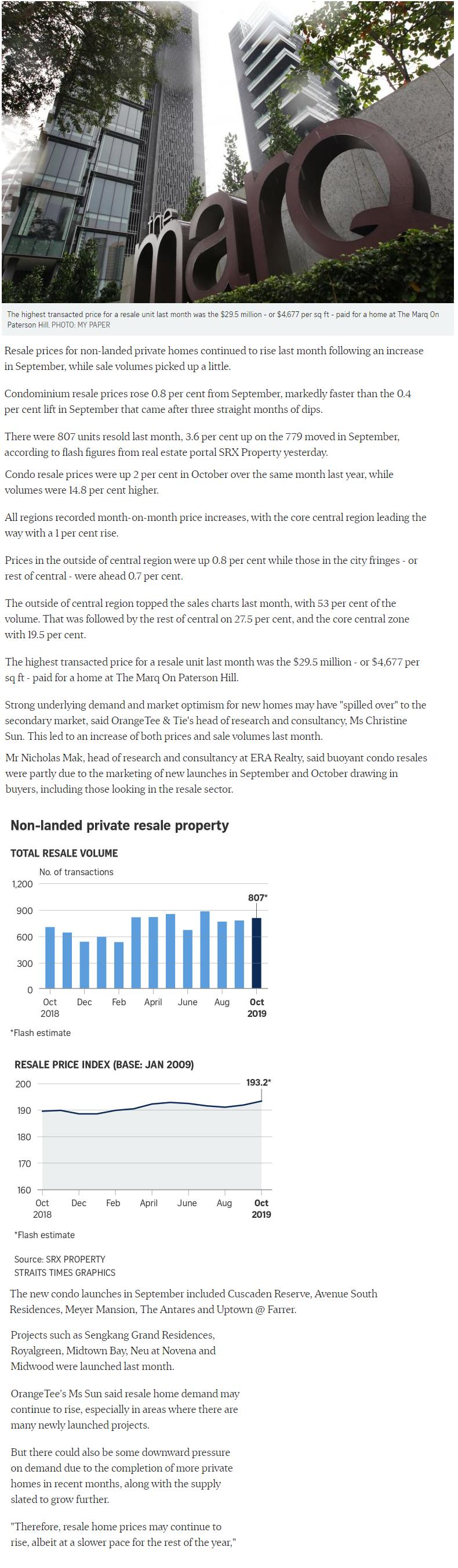 Myra - Singapore Condo Resale Prices Up 0.8% Last Month