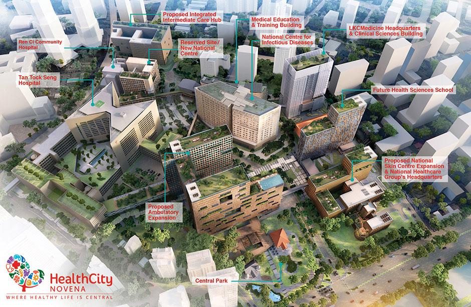 Myra - Health City Novena Singapore